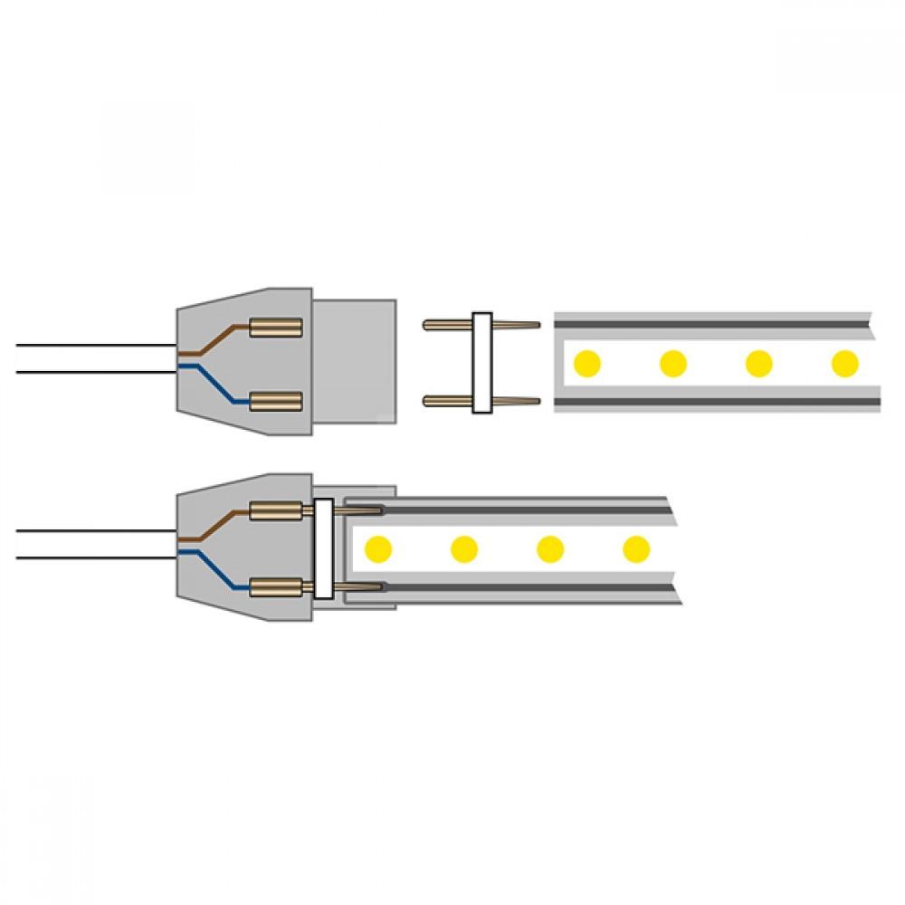 Світлодіодна стрічка BIOM SMD5050-60 220V IP68 Стандарт RGB